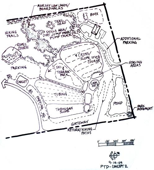 PTD-Georgina Bike Park Concept